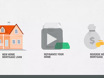 Midwest Mortgage Investments Commercial